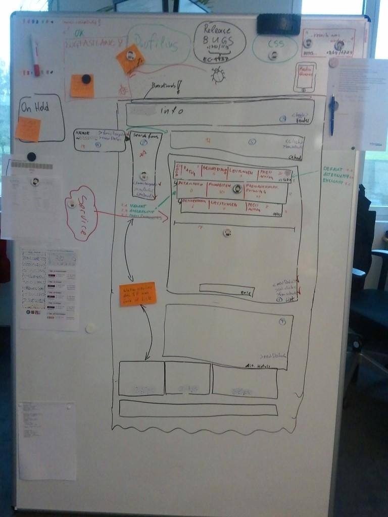 Taskboard 2.0