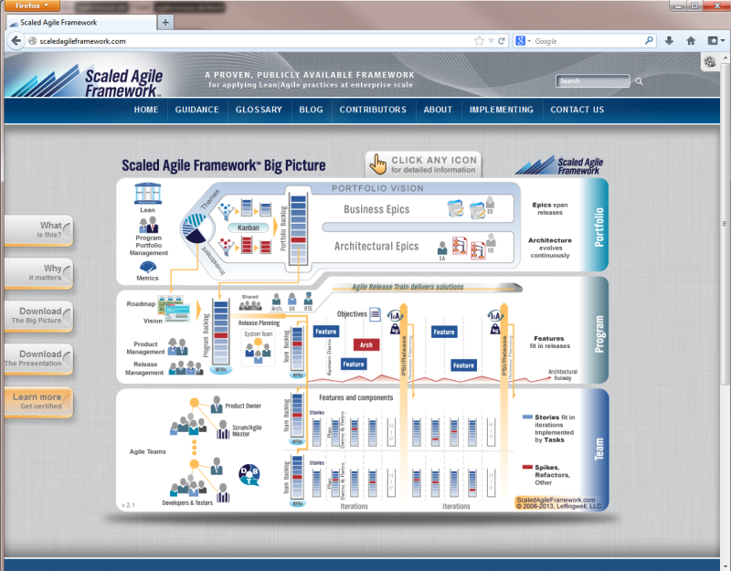 Im Web: Scaled Agile Framework Big Picture